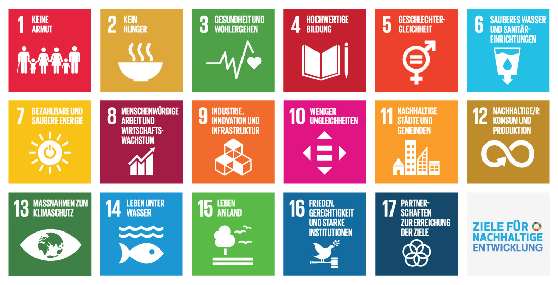 © United Nations | www.un.org/sustainabledevelopment/